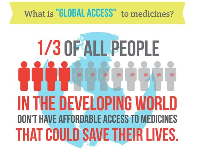 Infographic about access to essential medicines.