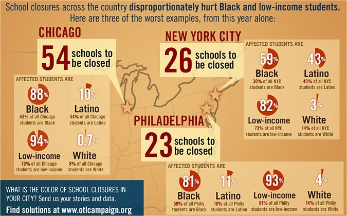 Infographic about race and school closures.