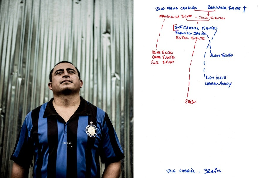 A ditpych of a man in a soccer jersey and a hand-drawn family tree
